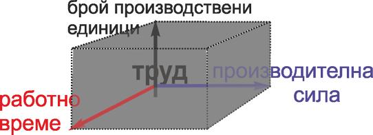 ТРИМЕРНА (ПРОСТРАНСТВЕНА) ПОЛИТИЧЕСКА СИСТЕМА